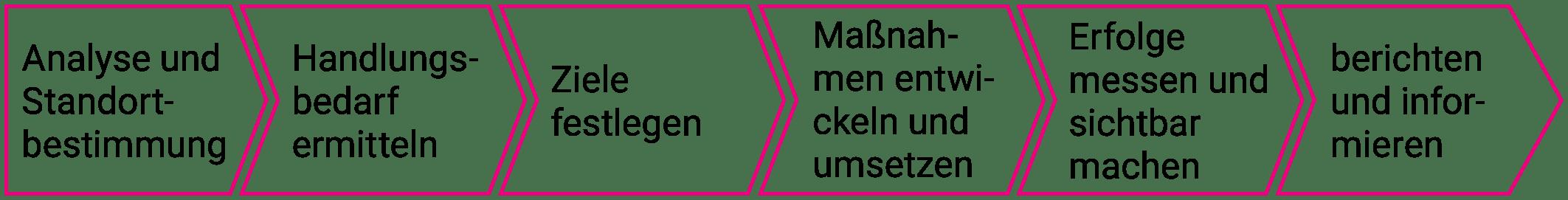 konzept-image